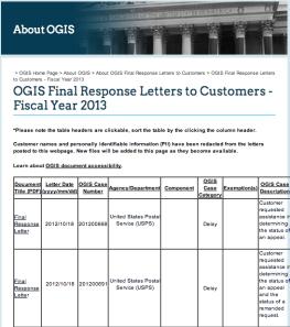 OGIS Response Letters.