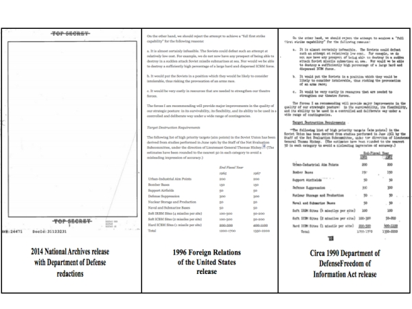 The same page – page 5 – from the same document, released 3 different times. From Left to Right: 2014 National Archives release with Department of Defense redactions, 1996 Foreign Relations of the United States release, and circa 1990 Department of Defense Freedom of Information Act Release.