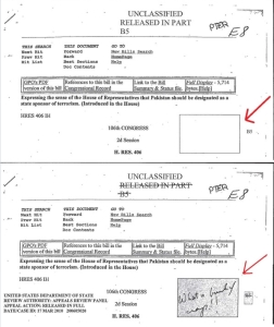 Candid remarks on b(5). Documents from The Department of State was Hiding This