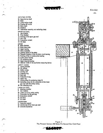 Depiction from a 1960 Union Carbide report of the most up-to-date West German gas centrifuge machine.