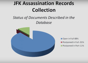1.1% of these records were withheld in full, not .1%.