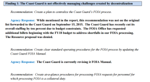 A portion of the Coast Guards response to OGISs assessment of its FOIA program.